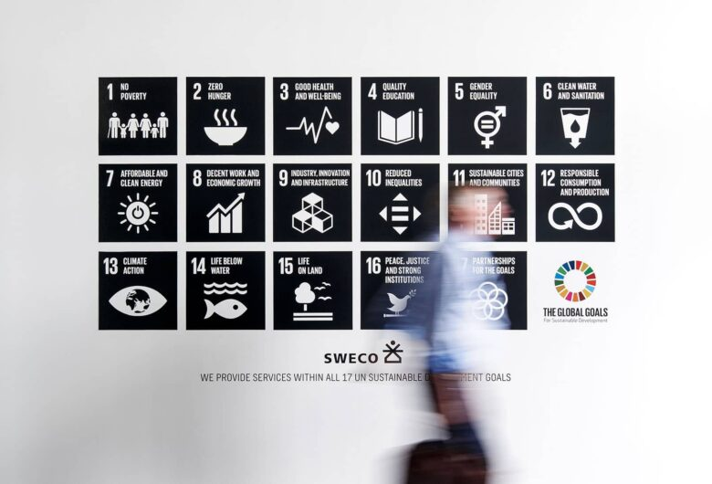 De 17 duurzaamheidsdoelstellingen op een wand